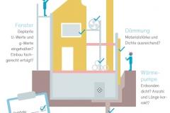 minergie-systemerneuerung