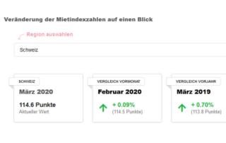 Mietpreise steigen wieder – besonders in der Stadt Zürich