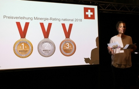 Minergie-Rating 2018