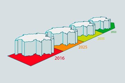 Was ist die Energiestrategie 2050?