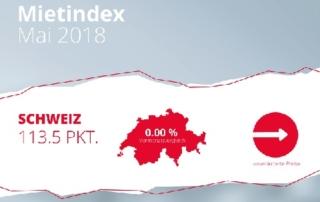 homegate.ch-Mietindex Mai 2018