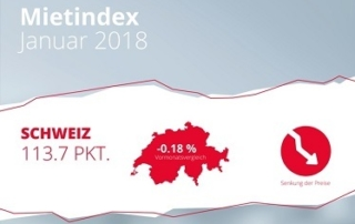 homegate.ch-Mietindex: Jahresrückblick 2017 und Januar 2018